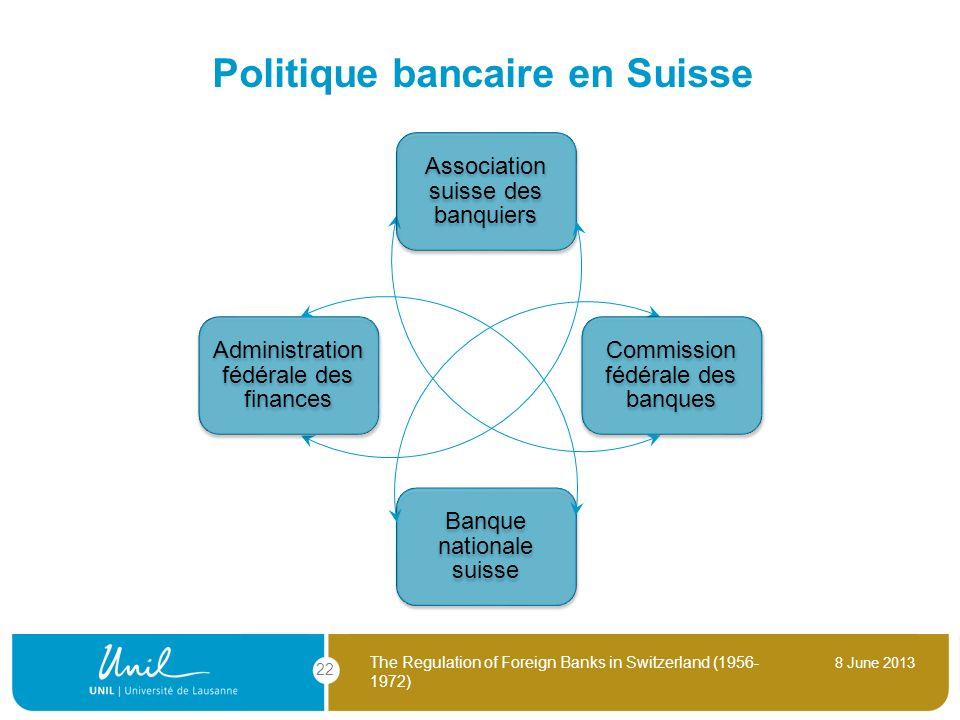 8 June 2013 The Regulation of Foreign Banks in Switzerland (1956- 1972) 22 Politique bancaire en Suisse Banque nationale suisse Commission fédérale de
