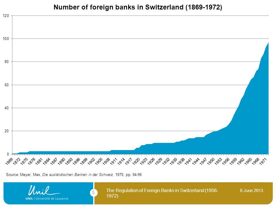 8 June 2013 The Regulation of Foreign Banks in Switzerland (1956- 1972) 5 Source: Meyer, Max, Die ausländischen Banken in der Schweiz, 1975, pp. 94-96