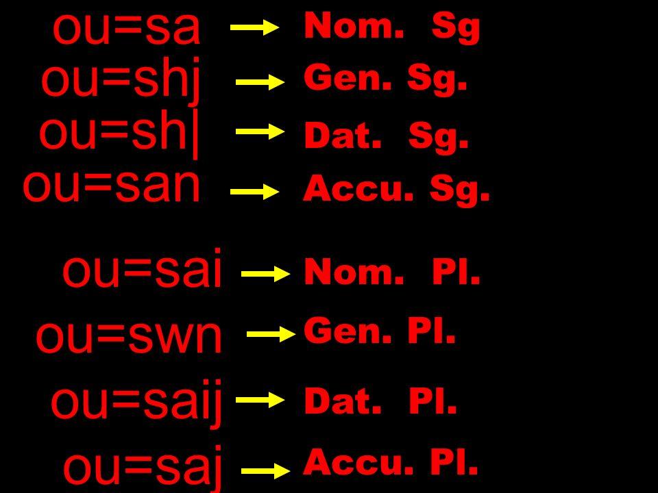 ou=sa ou=shj ou=sh| ou=san Nom. Sg Gen. Sg. Dat.
