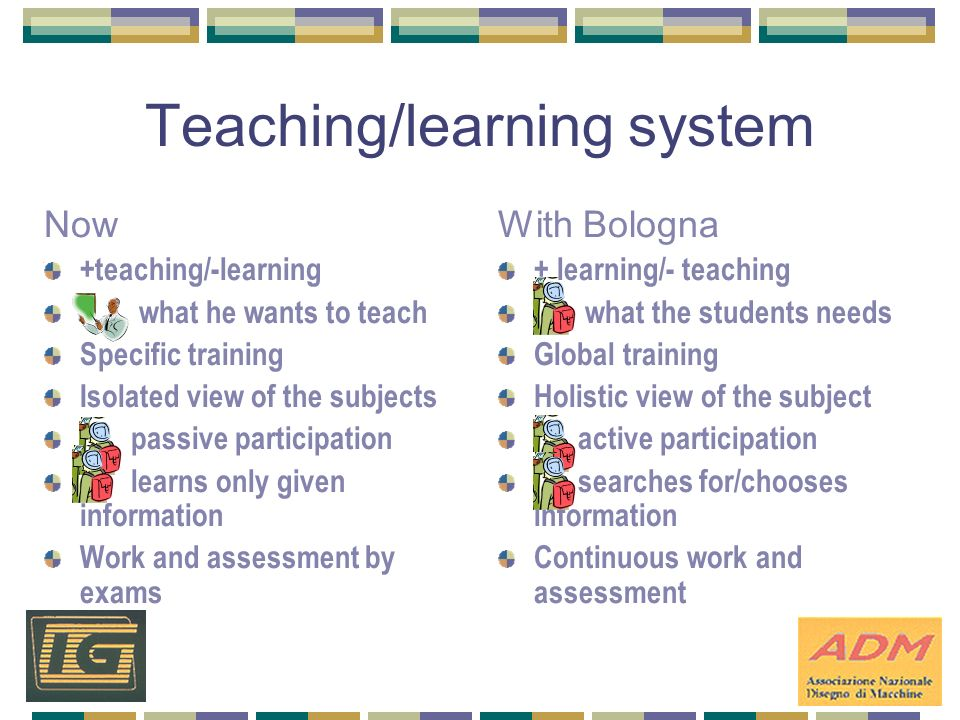 Teaching/learning system Now +teaching/-learning what he wants to teach Specific training Isolated view of the subjects passive participation learns o