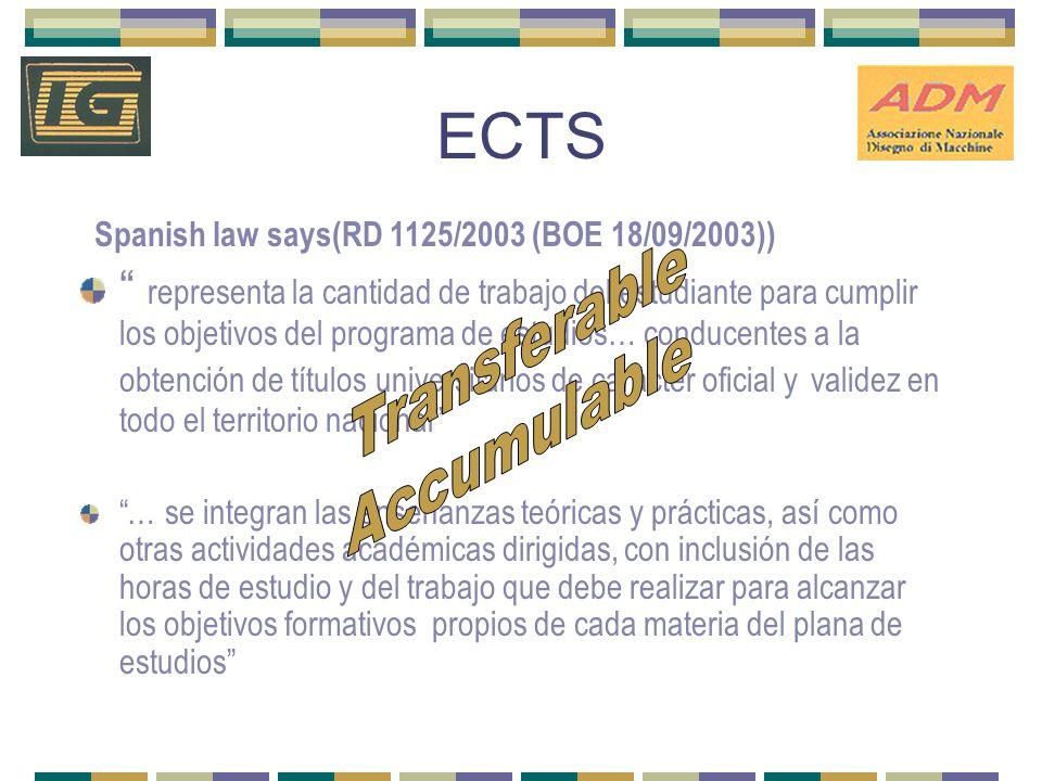 ECTS representa la cantidad de trabajo del estudiante para cumplir los objetivos del programa de estudios… conducentes a la obtención de títulos universitarios de carácter oficial y validez en todo el territorio nacional … se integran las enseñanzas teóricas y prácticas, así como otras actividades académicas dirigidas, con inclusión de las horas de estudio y del trabajo que debe realizar para alcanzar los objetivos formativos propios de cada materia del plana de estudios Spanish law says(RD 1125/2003 (BOE 18/09/2003))