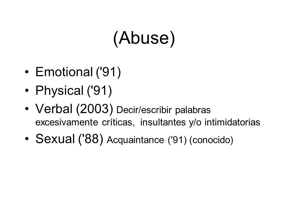 (Abuse) Emotional ('91) Physical ('91) Verbal (2003) Decir/escribir palabras excesivamente críticas, insultantes y/o intimidatorias Sexual ('88) Acqua