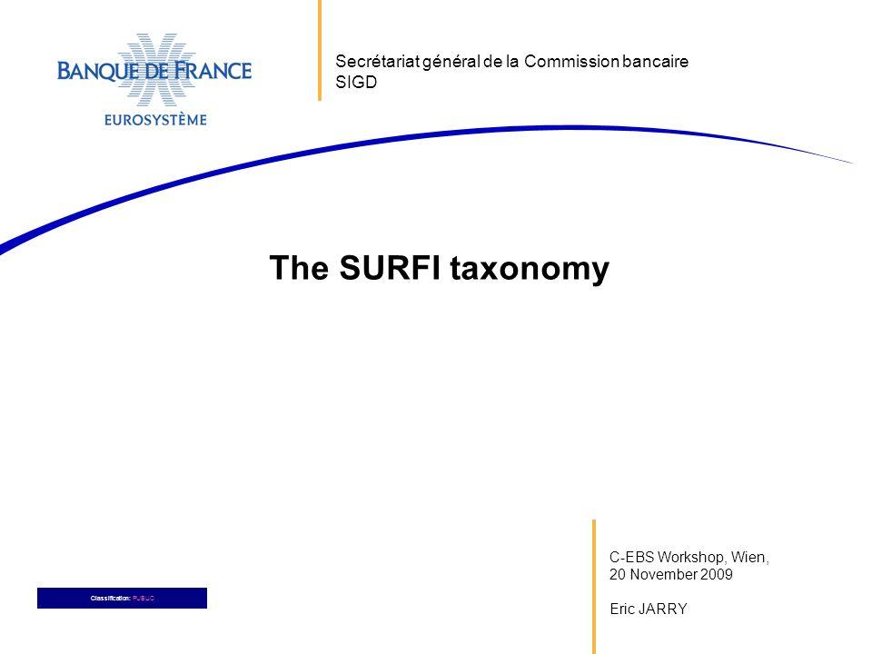 C-EBS Workshop, Wien, 20 November 2009 Eric JARRY The SURFI taxonomy Secrétariat général de la Commission bancaire SIGD Classification: PUBLIC