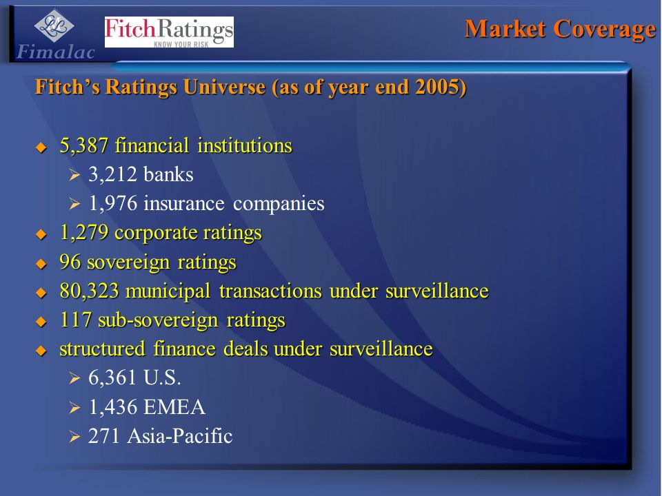 Market Coverage Fitchs Ratings Universe (as of year end 2005) 5,387 financial institutions 5,387 financial institutions 3,212 banks 1,976 insurance co