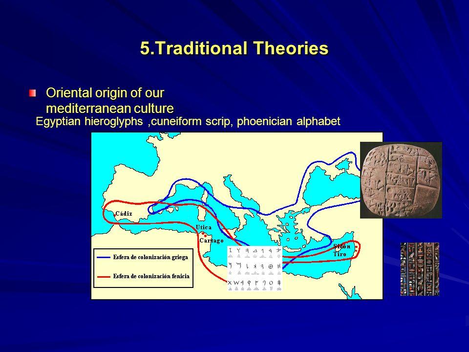 5.Traditional Theories Oriental origin of our mediterranean culture Egyptian hieroglyphs,cuneiform scrip, phoenician alphabet