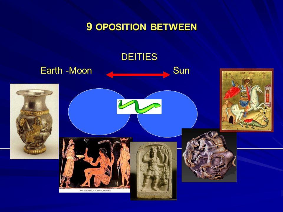 9 OPOSITION BETWEEN DEITIES DEITIES Earth -Moon Sun Earth -Moon Sun St. George. St. George.