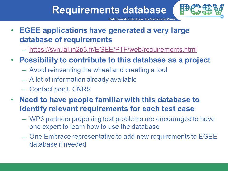 Plateforme de Calcul pour les Sciences du Vivant Requirements database EGEE applications have generated a very large database of requirements –https:/