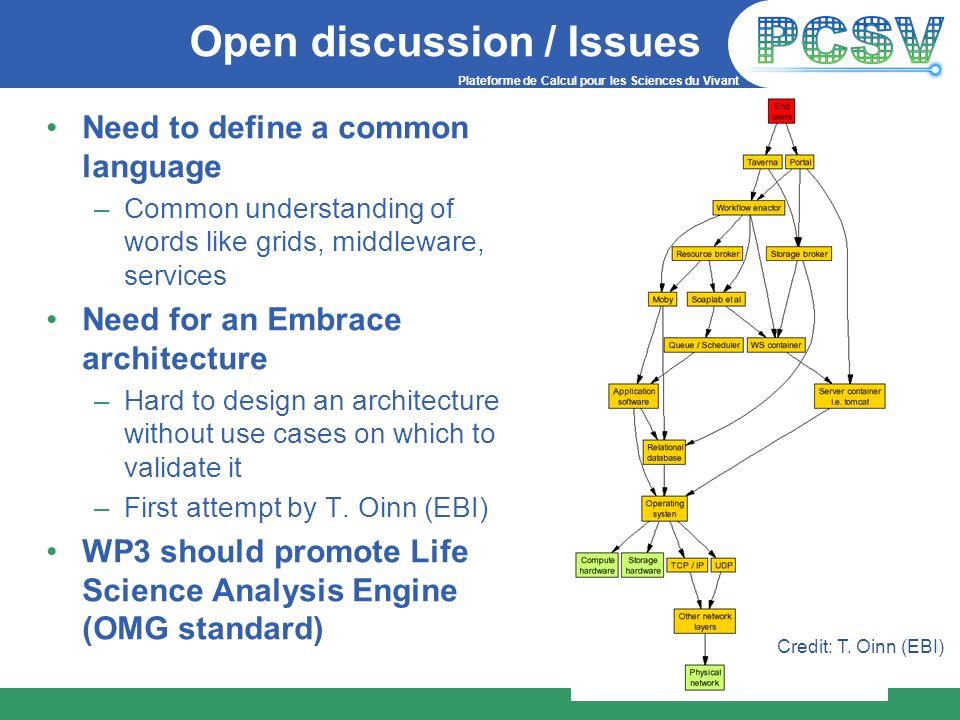 Plateforme de Calcul pour les Sciences du Vivant Open discussion / Issues Need to define a common language –Common understanding of words like grids,