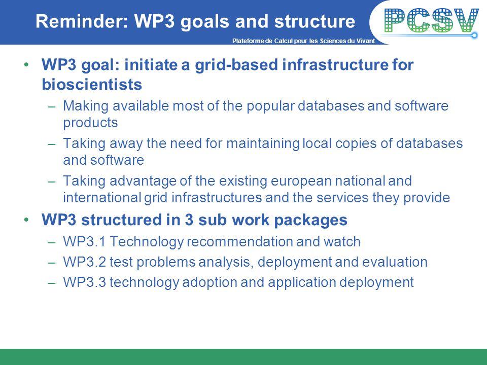 Plateforme de Calcul pour les Sciences du Vivant Reminder: WP3 goals and structure WP3 goal: initiate a grid-based infrastructure for bioscientists –M