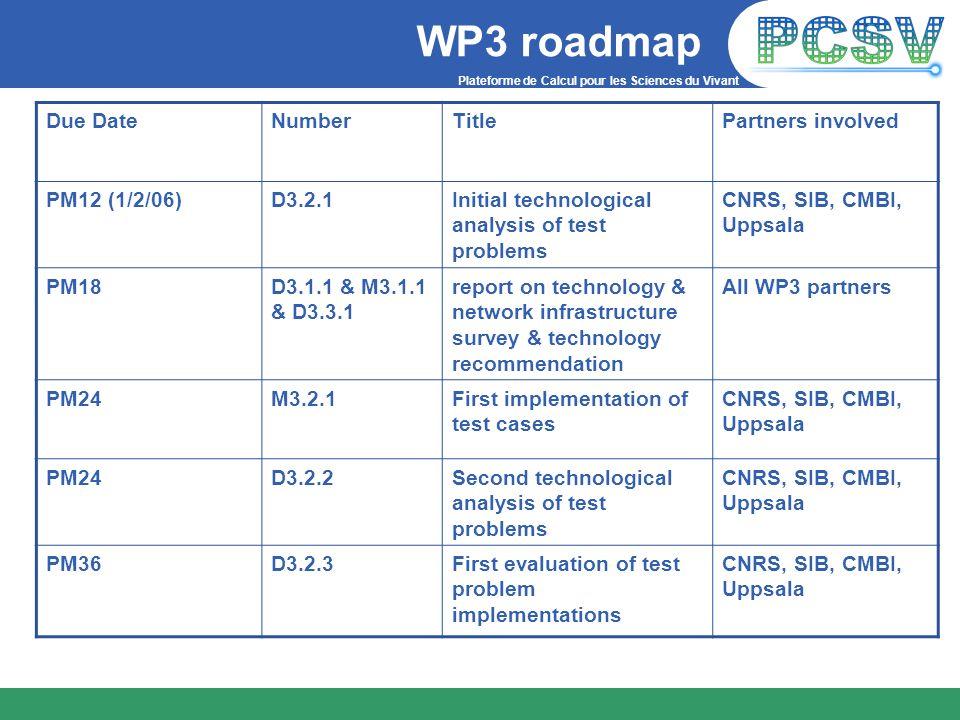 Plateforme de Calcul pour les Sciences du Vivant WP3 roadmap Due DateNumberTitlePartners involved PM12 (1/2/06)D3.2.1Initial technological analysis of