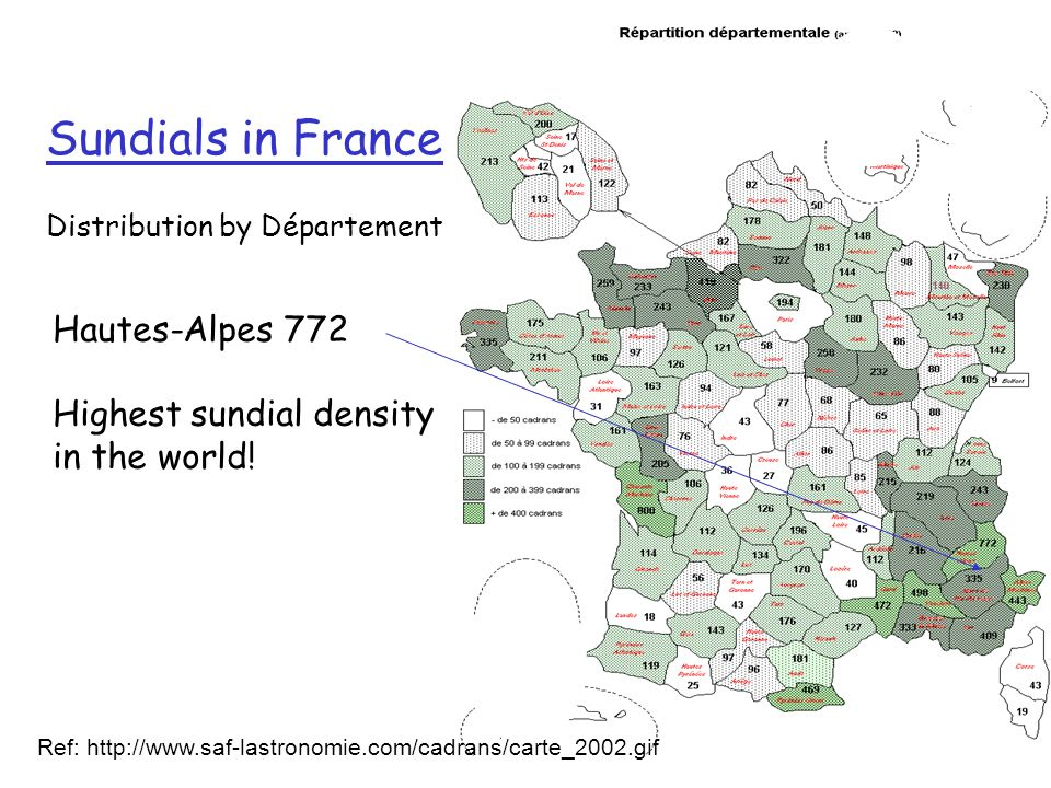 Sundials in France Distribution by Département Hautes-Alpes 772 Highest sundial density in the world! Ref: http://www.saf-lastronomie.com/cadrans/cart