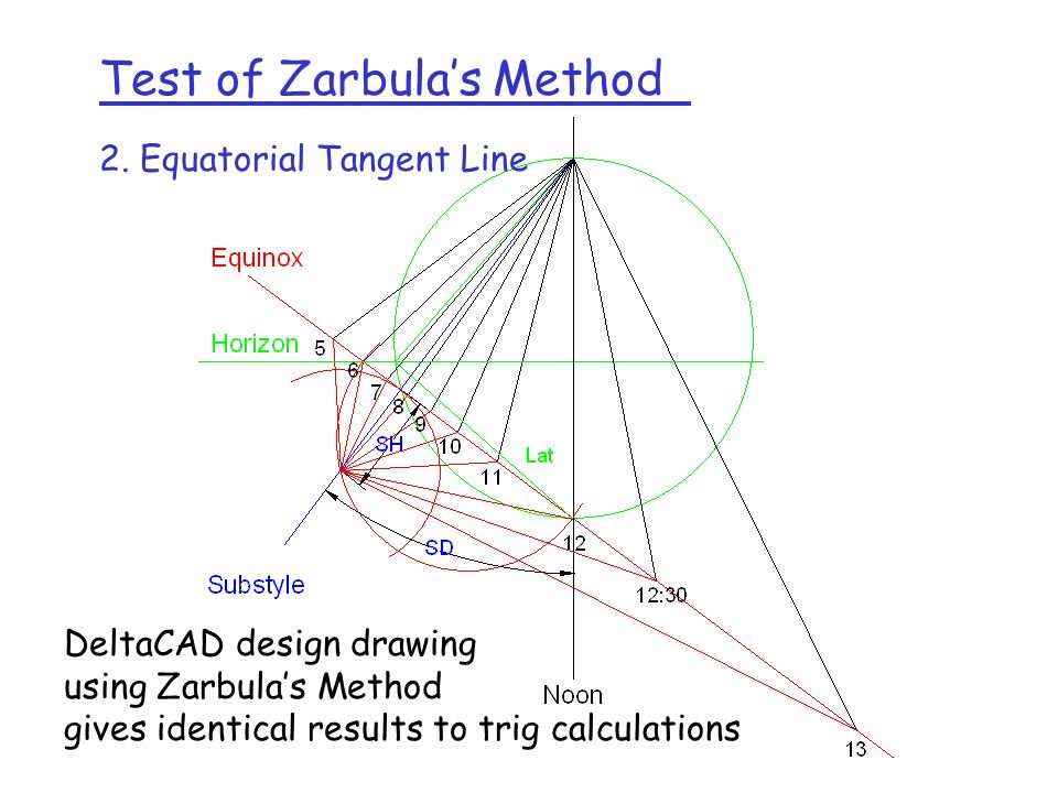 Test of Zarbulas Method 2. Equatorial Tangent Line DeltaCAD design drawing using Zarbulas Method gives identical results to trig calculations