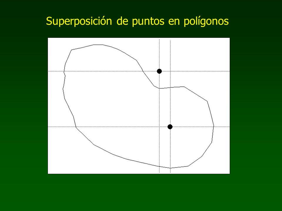 Superposición de puntos en polígonos
