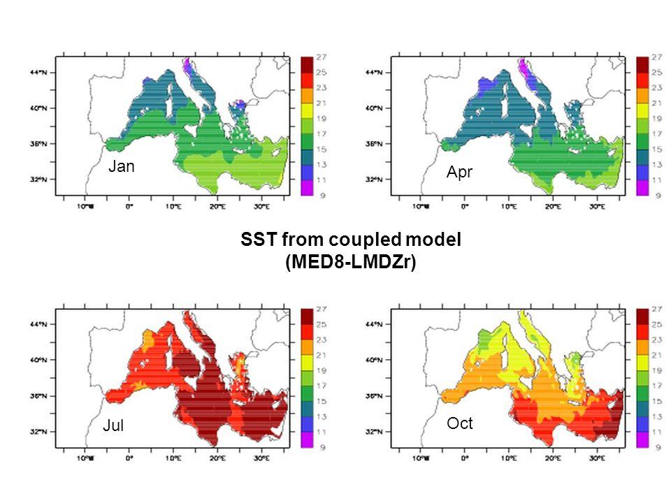 SST from coupled model (MED8-LMDZr) Jan Apr Jul Oct