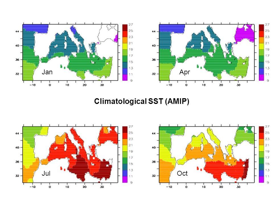 Climatological SST (AMIP) JanApr JulOct