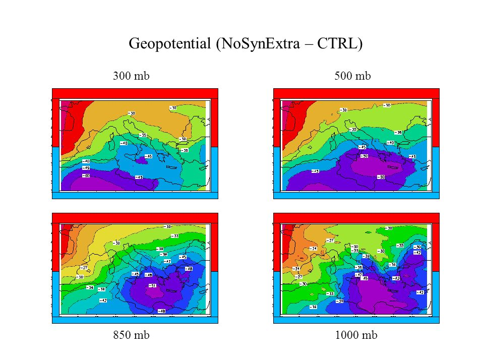 Geopotential (NoSynExtra – CTRL) 500 mb300 mb 850 mb 1000 mb