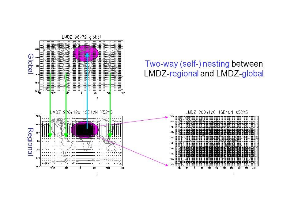 Two-way (self-) nesting between LMDZ-regional and LMDZ-global Global Regional
