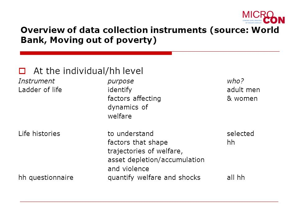 Overview of data collection instruments (source: World Bank, Moving out of poverty) At the individual/hh level Instrumentpurposewho.