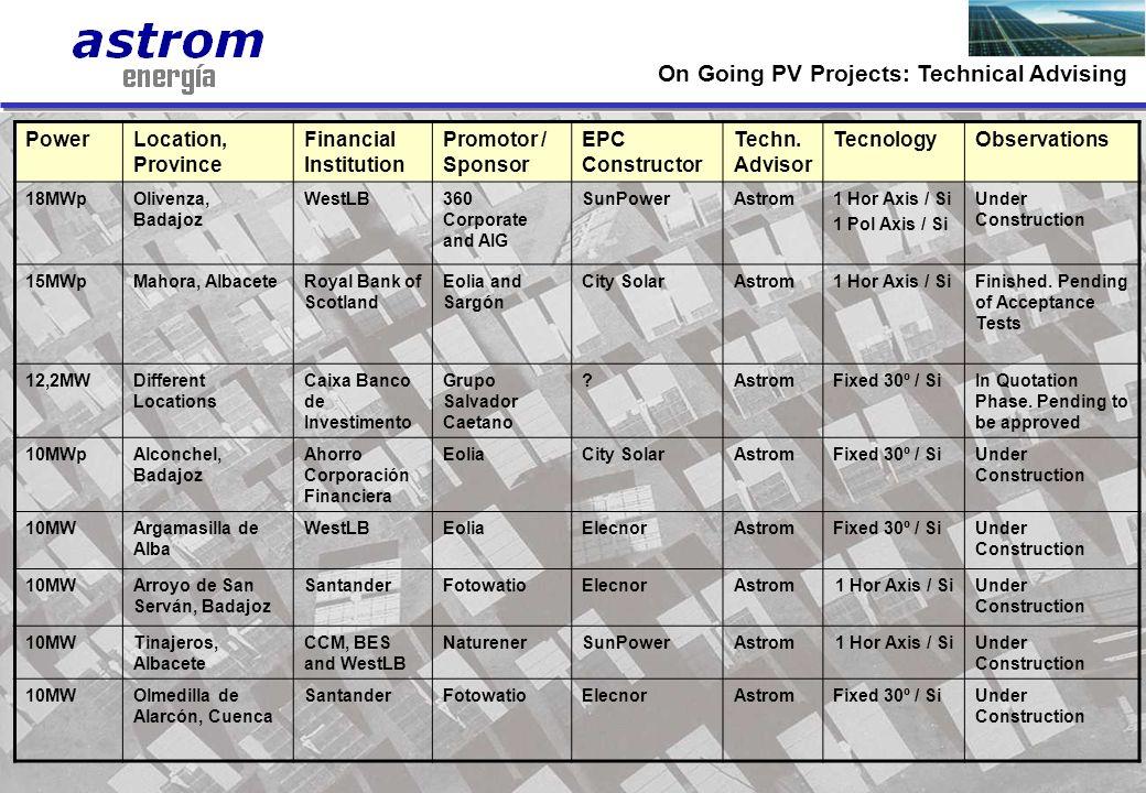 7 PowerLocation, Province Financial Institution Promotor / Sponsor EPC Constructor Techn. Advisor TecnologyObservations 18MWpOlivenza, Badajoz WestLB3