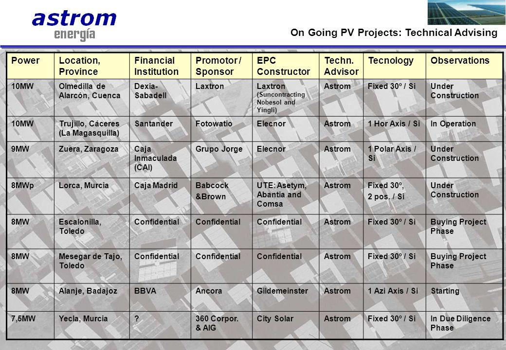 8 PowerLocation, Province Financial Institution Promotor / Sponsor EPC Constructor Techn. Advisor TecnologyObservations 10MWOlmedilla de Alarcón, Cuen