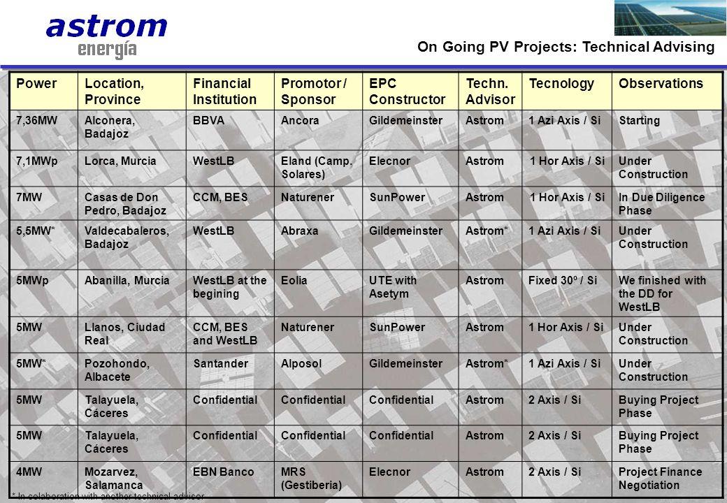 9 PowerLocation, Province Financial Institution Promotor / Sponsor EPC Constructor Techn. Advisor TecnologyObservations 7,36MWAlconera, Badajoz BBVAAn