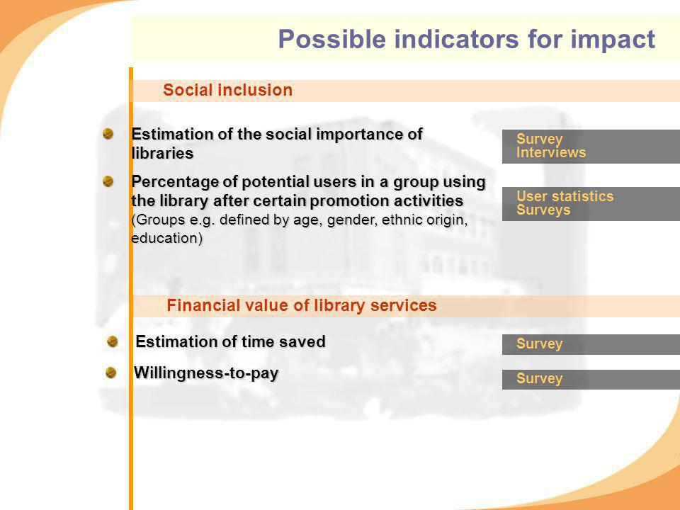 Social inclusion Estimation of the social importance of libraries Survey Interviews Percentage of potential users in a group using the library after c