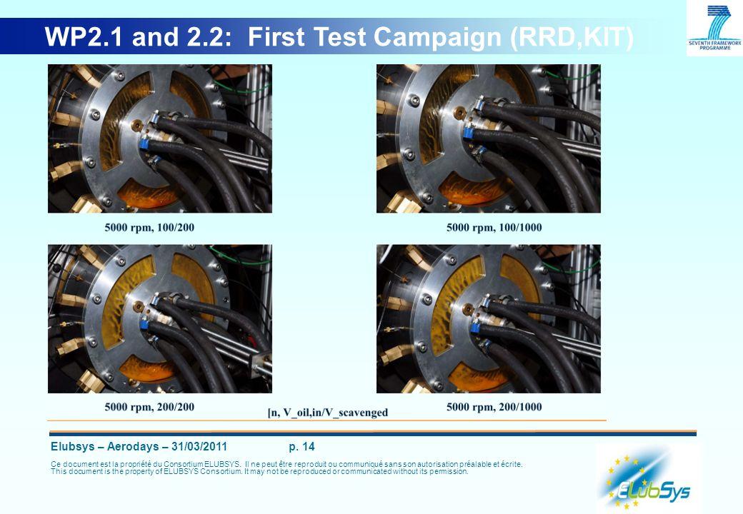 Elubsys – Aerodays – 31/03/2011 p. 14 Ce document est la propriété du Consortium ELUBSYS. Il ne peut être reproduit ou communiqué sans son autorisatio