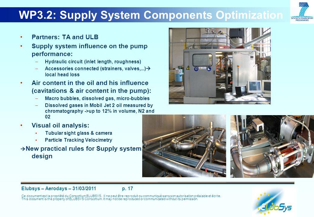 Elubsys – Aerodays – 31/03/2011 p. 17 Ce document est la propriété du Consortium ELUBSYS. Il ne peut être reproduit ou communiqué sans son autorisatio