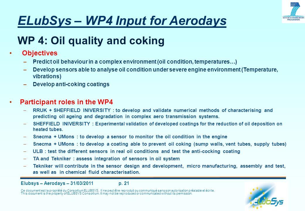 Elubsys – Aerodays – 31/03/2011 p. 21 Ce document est la propriété du Consortium ELUBSYS. Il ne peut être reproduit ou communiqué sans son autorisatio