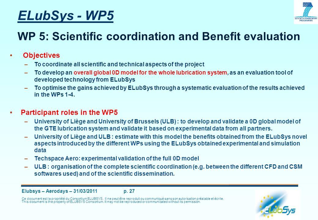Elubsys – Aerodays – 31/03/2011 p. 27 Ce document est la propriété du Consortium ELUBSYS. Il ne peut être reproduit ou communiqué sans son autorisatio