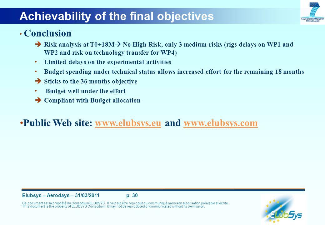 Elubsys – Aerodays – 31/03/2011 p. 30 Ce document est la propriété du Consortium ELUBSYS. Il ne peut être reproduit ou communiqué sans son autorisatio