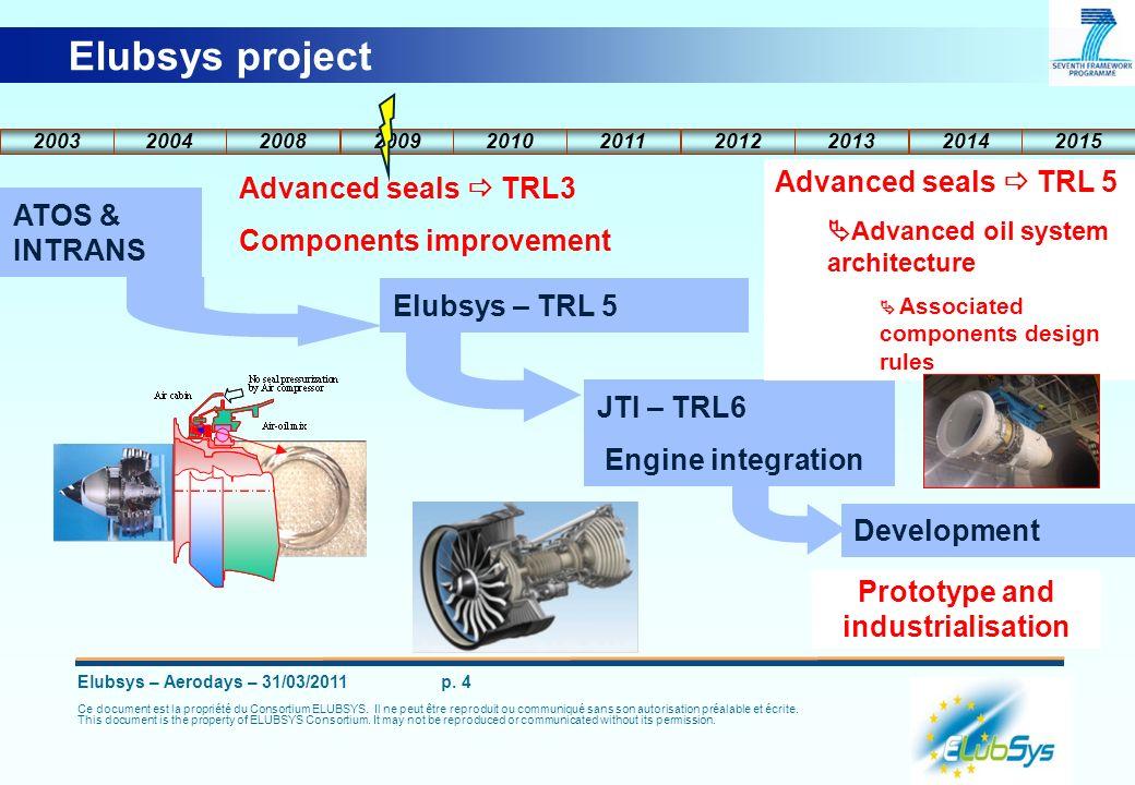 Elubsys – Aerodays – 31/03/2011 p. 4 Ce document est la propriété du Consortium ELUBSYS. Il ne peut être reproduit ou communiqué sans son autorisation