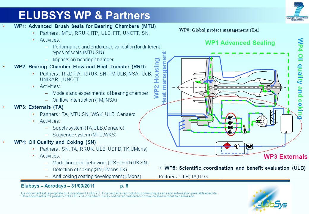Elubsys – Aerodays – 31/03/2011 p. 6 Ce document est la propriété du Consortium ELUBSYS. Il ne peut être reproduit ou communiqué sans son autorisation