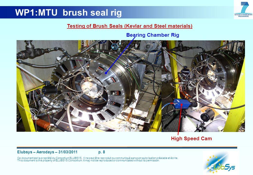 Elubsys – Aerodays – 31/03/2011 p. 8 Ce document est la propriété du Consortium ELUBSYS. Il ne peut être reproduit ou communiqué sans son autorisation