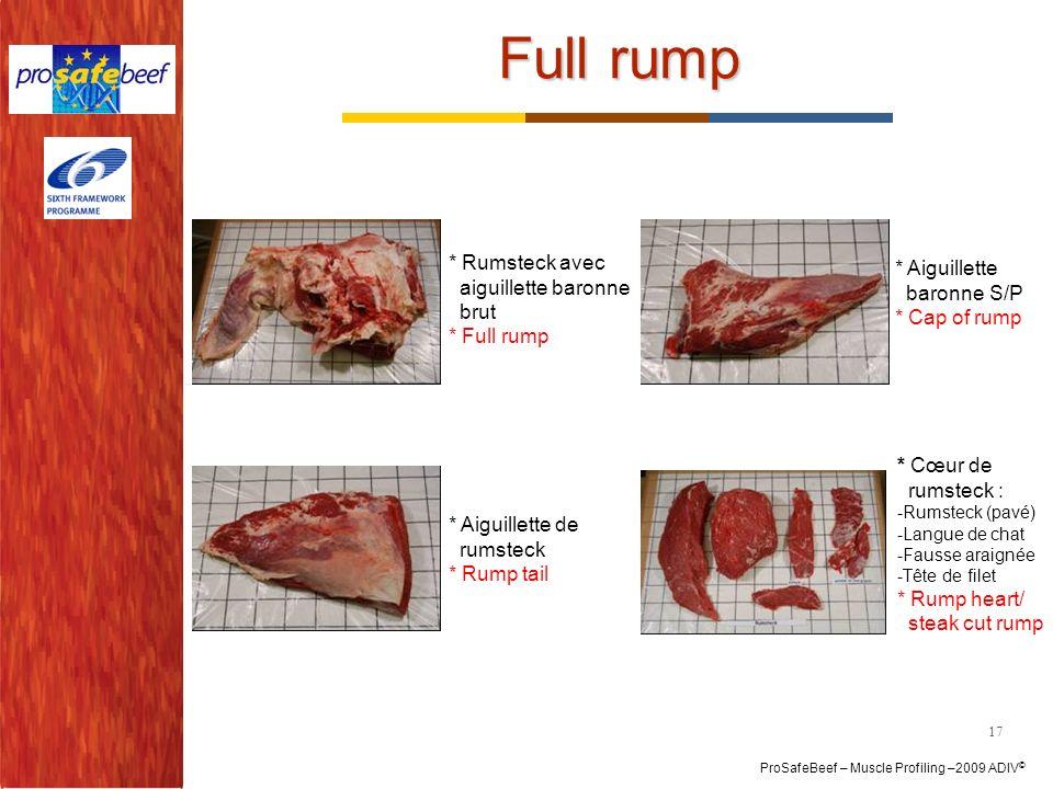 ProSafeBeef – Muscle Profiling –2009 ADIV © Full rump 17 * Rumsteck avec aiguillette baronne brut * Full rump * Aiguillette de rumsteck * Rump tail *