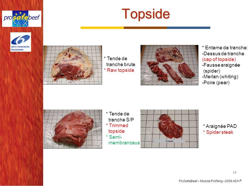 ProSafeBeef – Muscle Profiling –2009 ADIV © Topside 19 * Tende de tranche brute * Raw topside * Tende de tranche S/P * Trimmed topside * Semi- membran