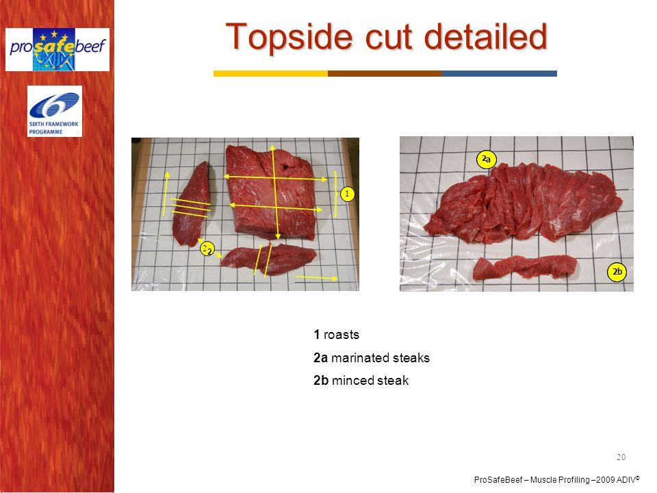ProSafeBeef – Muscle Profiling –2009 ADIV © Topside cut detailed 20 2 2 a 2 b 1 roasts 2a marinated steaks 2b minced steak 1 2