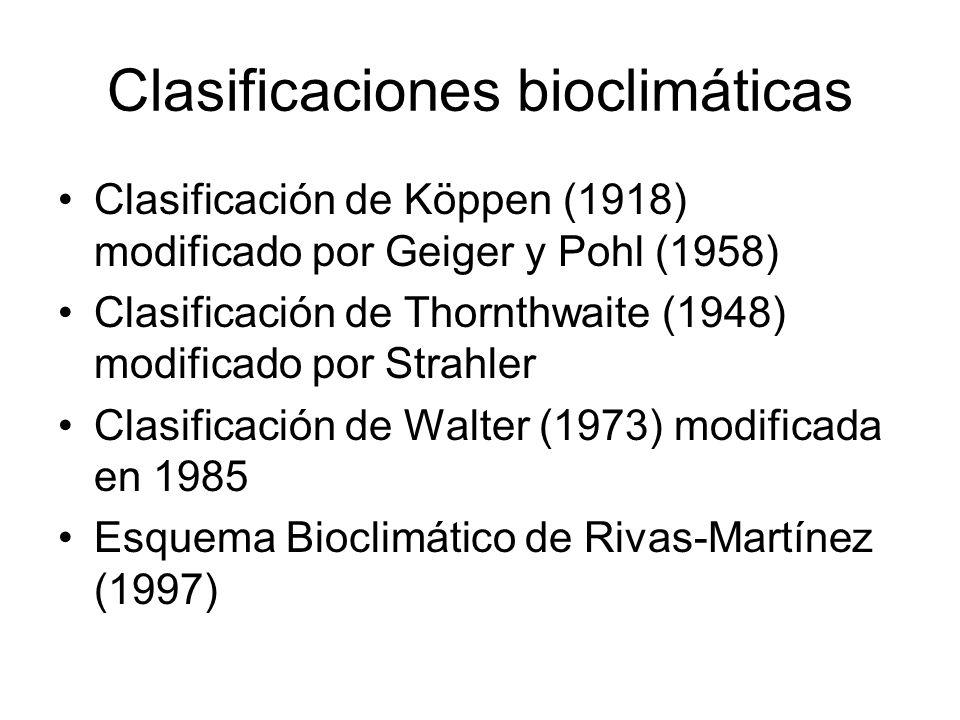 Clasificaciones bioclimáticas Clasificación de Köppen (1918) modificado por Geiger y Pohl (1958) Clasificación de Thornthwaite (1948) modificado por Strahler Clasificación de Walter (1973) modificada en 1985 Esquema Bioclimático de Rivas-Martínez (1997)