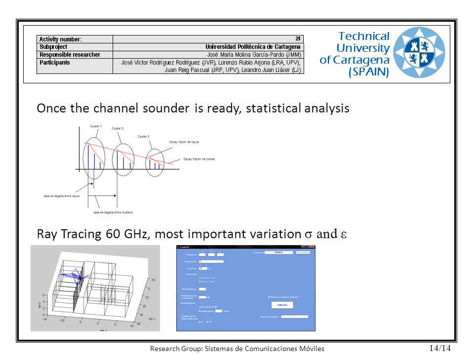 Technical University of Cartagena (SPAIN) Research Group: Sistemas de Comunicaciones Móviles 14/14 Once the channel sounder is ready, statistical anal