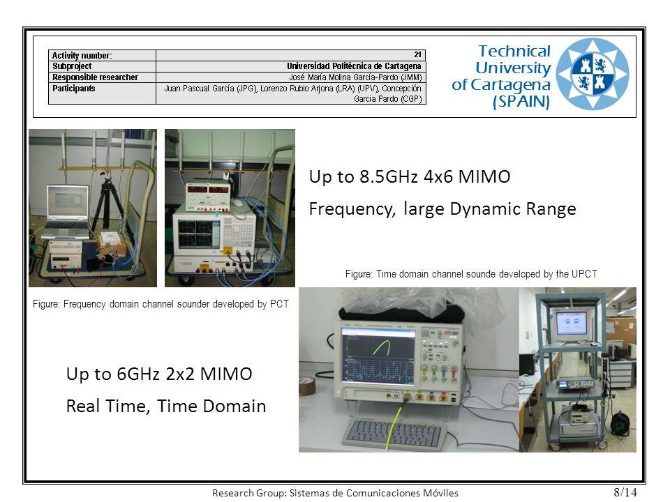 Technical University of Cartagena (SPAIN) Research Group: Sistemas de Comunicaciones Móviles 9/14 Rhode ZVA67 4 ports Up tp 110GHz with upconverters!.