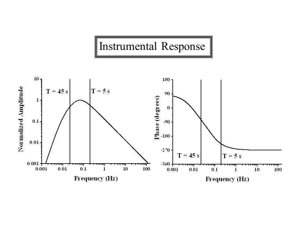 Instrumental Response