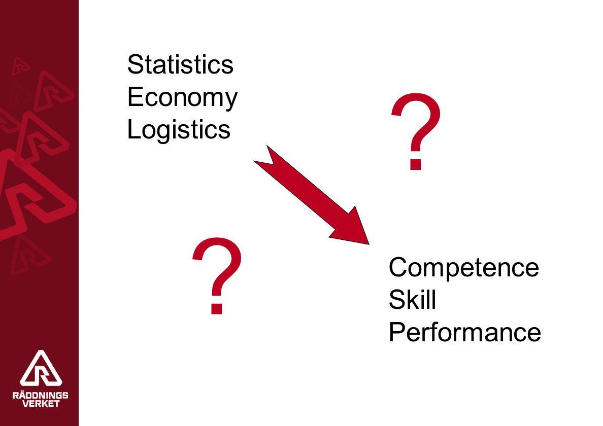 Statistics Economy Logistics Competence Skill Performance