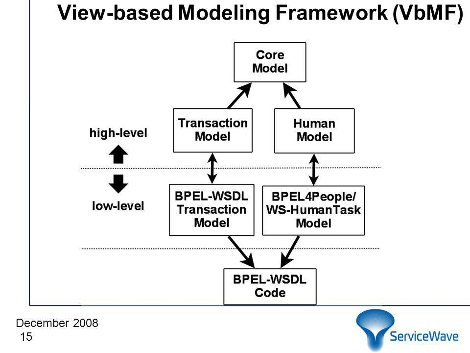 December 2008 15 View-based Modeling Framework (VbMF)