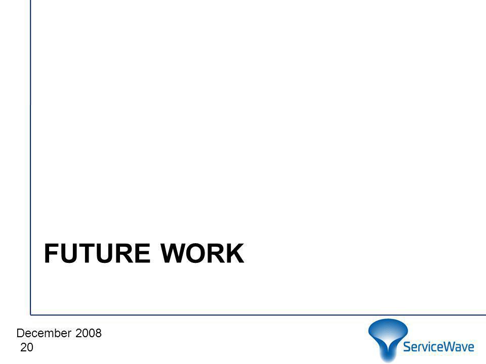 December 2008 Cliquez pour modifier le style du titre FUTURE WORK 20