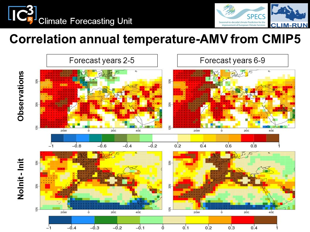 Climate Forecasting Unit Observations NoInit - Init Correlation annual temperature-AMV from CMIP5 Forecast years 6-9Forecast years 2-5