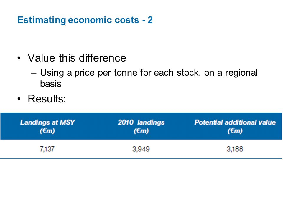 Value this difference –Using a price per tonne for each stock, on a regional basis Results: Estimating economic costs - 2