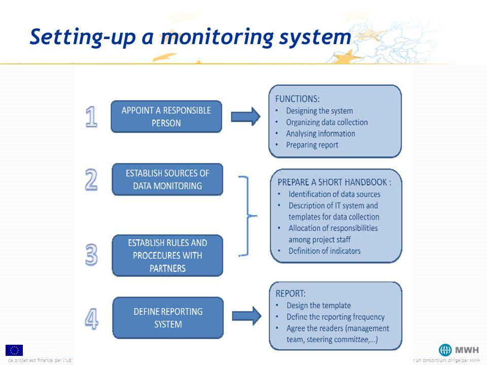 Ce projet est financé par lUEet mis en œuvre par un consortium dirigé par MWH Setting-up a monitoring system
