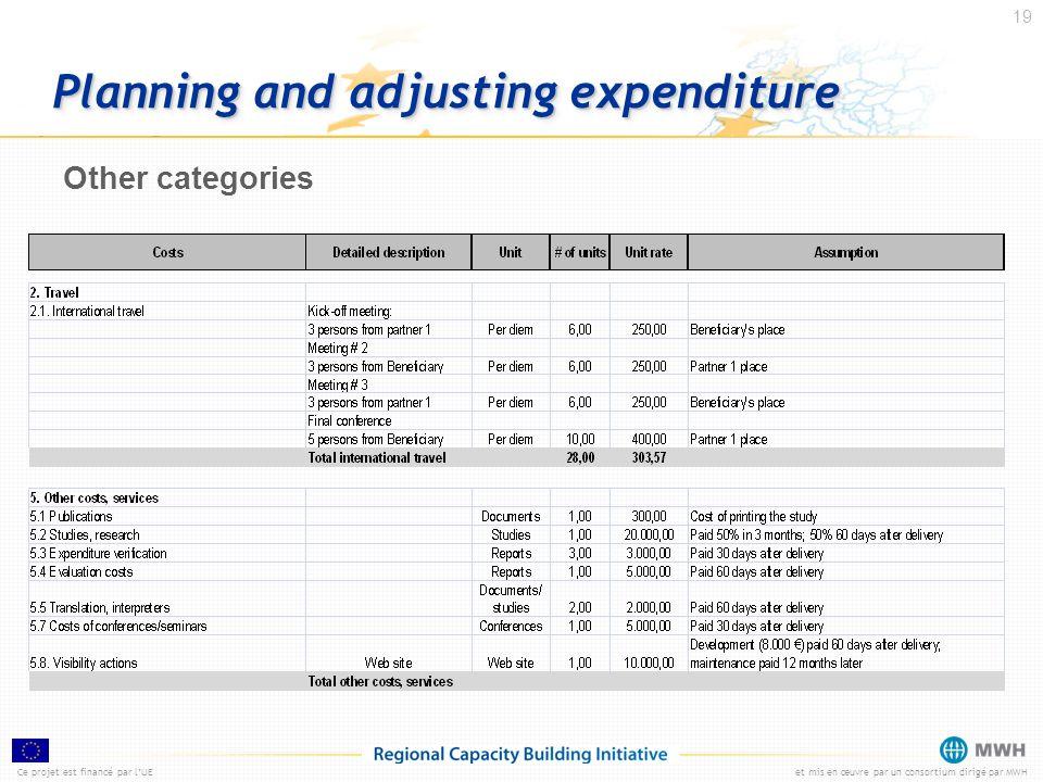 Ce projet est financé par lUEet mis en œuvre par un consortium dirigé par MWH 19 Planning and adjusting expenditure Other categories