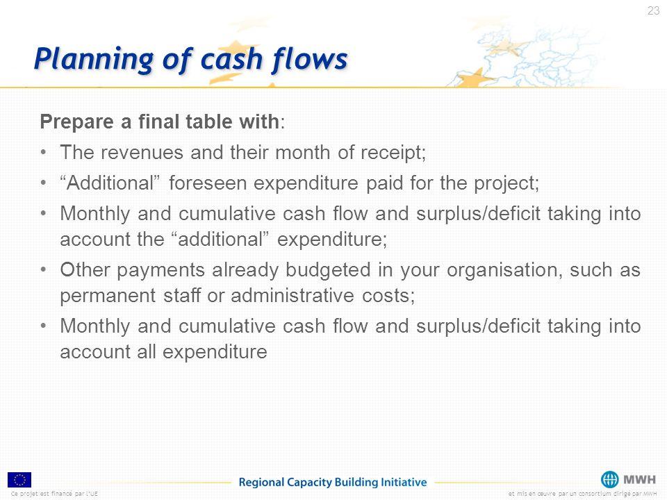 Ce projet est financé par lUEet mis en œuvre par un consortium dirigé par MWH 23 Planning of cash flows Prepare a final table with: The revenues and t