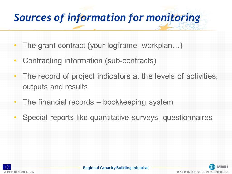 Ce projet est financé par lUEet mis en œuvre par un consortium dirigé par MWH Sources of information for monitoring The grant contract (your logframe,